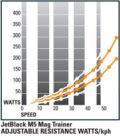 TRENAZER JET BLACK Model.